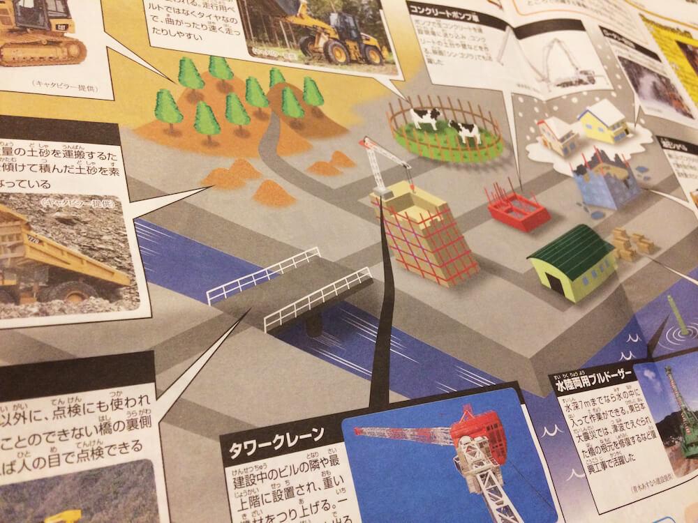 読売KODOMO新聞:ビジュアル